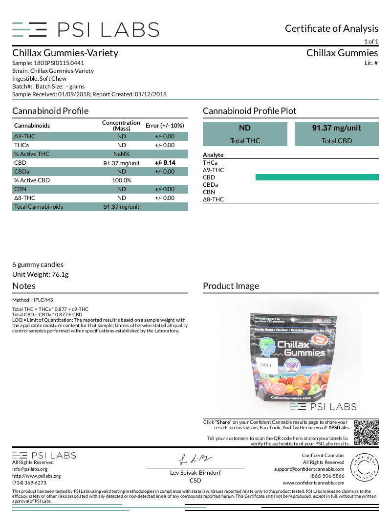 chillaxgummies-independent-lab-results